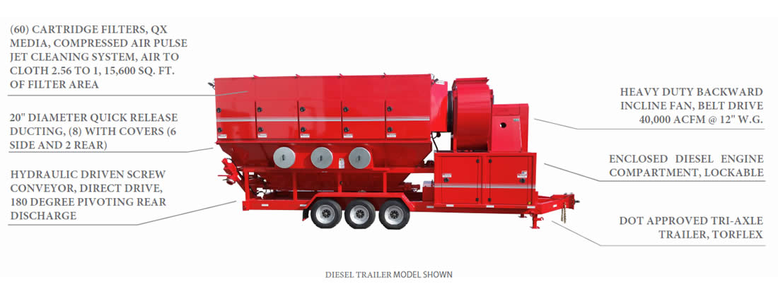 mobile-dust-collector-systems