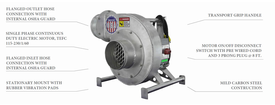 Flex vent pve portable ventilator exhausters for Portable dust collector motor blower